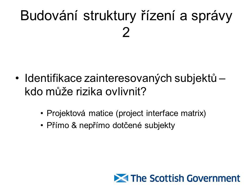Budování struktury řízení a správy 2 Identifikace zainteresovaných subjektů – kdo může rizika ovlivnit? Projektová matice (project interface matrix) P
