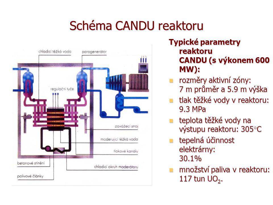 Schéma CANDU reaktoru Typické parametry reaktoru CANDU (s výkonem 600 MW): rozměry aktivní zóny: 7 m průměr a 5.9 m výška rozměry aktivní zóny: 7 m průměr a 5.9 m výška tlak těžké vody v reaktoru: 9.3 MPa tlak těžké vody v reaktoru: 9.3 MPa teplota těžké vody na výstupu reaktoru: 305°C teplota těžké vody na výstupu reaktoru: 305°C tepelná účinnost elektrárny: 30.1% tepelná účinnost elektrárny: 30.1% množství paliva v reaktoru: 117 tun UO 2.