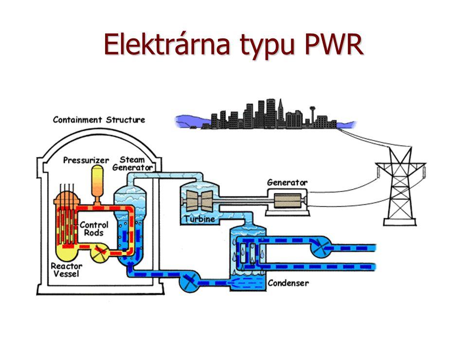 Elektrárna typu PWR
