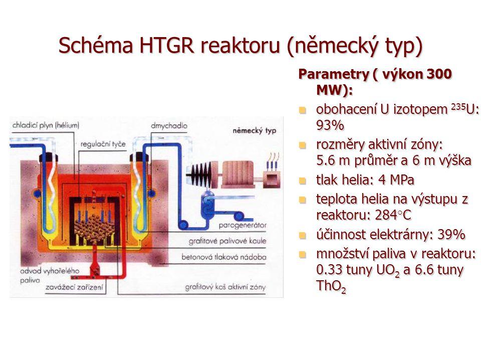 Schéma HTGR reaktoru (německý typ) Parametry ( výkon 300 MW): Parametry ( výkon 300 MW): obohacení U izotopem 235 U: 93% obohacení U izotopem 235 U: 93% rozměry aktivní zóny: 5.6 m průměr a 6 m výška rozměry aktivní zóny: 5.6 m průměr a 6 m výška tlak helia: 4 MPa tlak helia: 4 MPa teplota helia na výstupu z reaktoru: 284°C teplota helia na výstupu z reaktoru: 284°C účinnost elektrárny: 39% účinnost elektrárny: 39% množství paliva v reaktoru: 0.33 tuny UO 2 a 6.6 tuny ThO 2 množství paliva v reaktoru: 0.33 tuny UO 2 a 6.6 tuny ThO 2