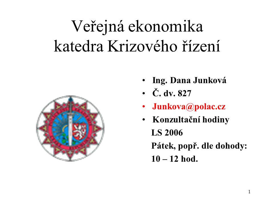 1 Veřejná ekonomika katedra Krizového řízení Ing. Dana Junková Č. dv. 827 Junkova@polac.cz Konzultační hodiny LS 2006 Pátek, popř. dle dohody: 10 – 12