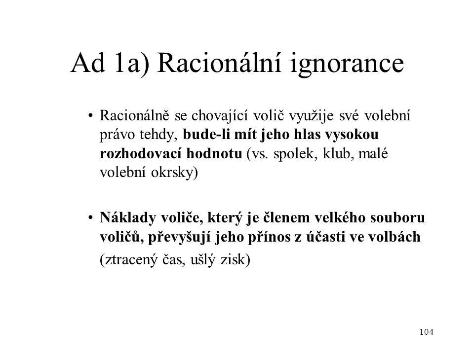 104 Ad 1a) Racionální ignorance Racionálně se chovající volič využije své volební právo tehdy, bude-li mít jeho hlas vysokou rozhodovací hodnotu (vs.