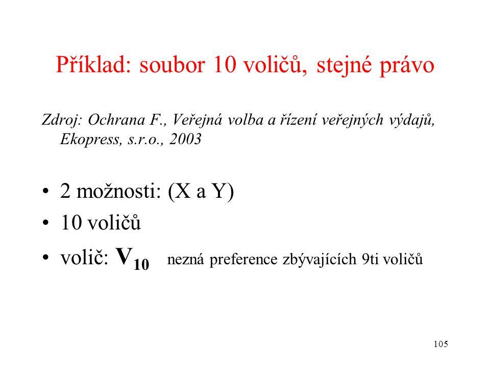 105 Příklad: soubor 10 voličů, stejné právo Zdroj: Ochrana F., Veřejná volba a řízení veřejných výdajů, Ekopress, s.r.o., 2003 2 možnosti: (X a Y) 10