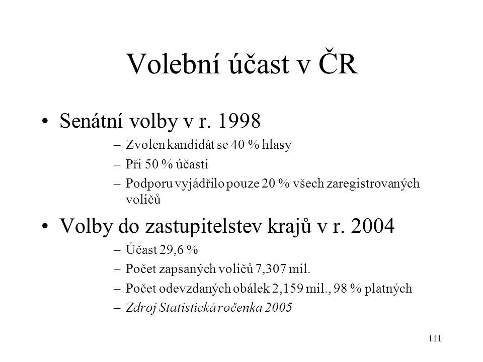 111 Volební účast v ČR Senátní volby v r. 1998 –Zvolen kandidát se 40 % hlasy –Při 50 % účasti –Podporu vyjádřilo pouze 20 % všech zaregistrovaných vo