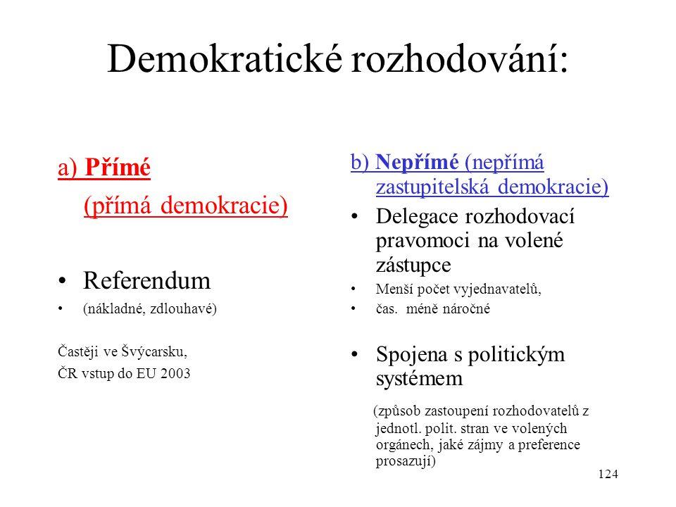 124 Demokratické rozhodování: a) Přímé (přímá demokracie) Referendum (nákladné, zdlouhavé) Častěji ve Švýcarsku, ČR vstup do EU 2003 b) Nepřímé (nepří