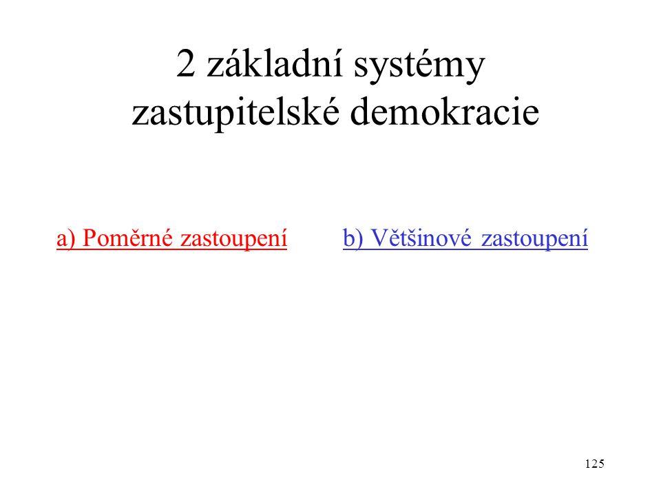 125 2 základní systémy zastupitelské demokracie a) Poměrné zastoupeníb) Většinové zastoupení