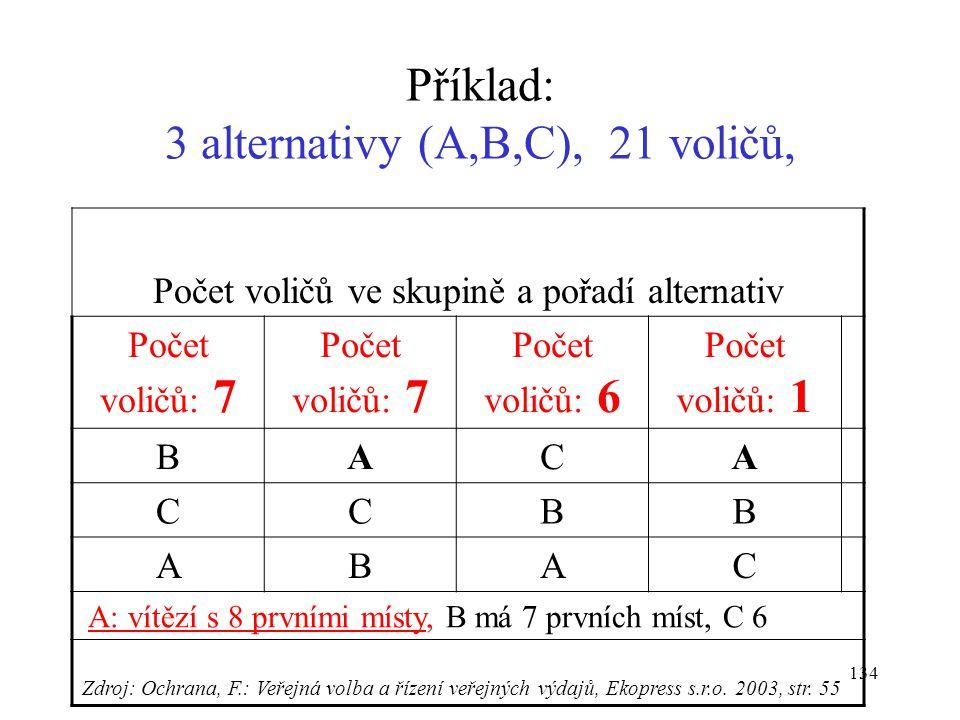 134 Příklad: 3 alternativy (A,B,C), 21 voličů, Počet voličů ve skupině a pořadí alternativ Počet voličů: 7 Počet voličů: 6 Počet voličů: 1 BACA CCBB A