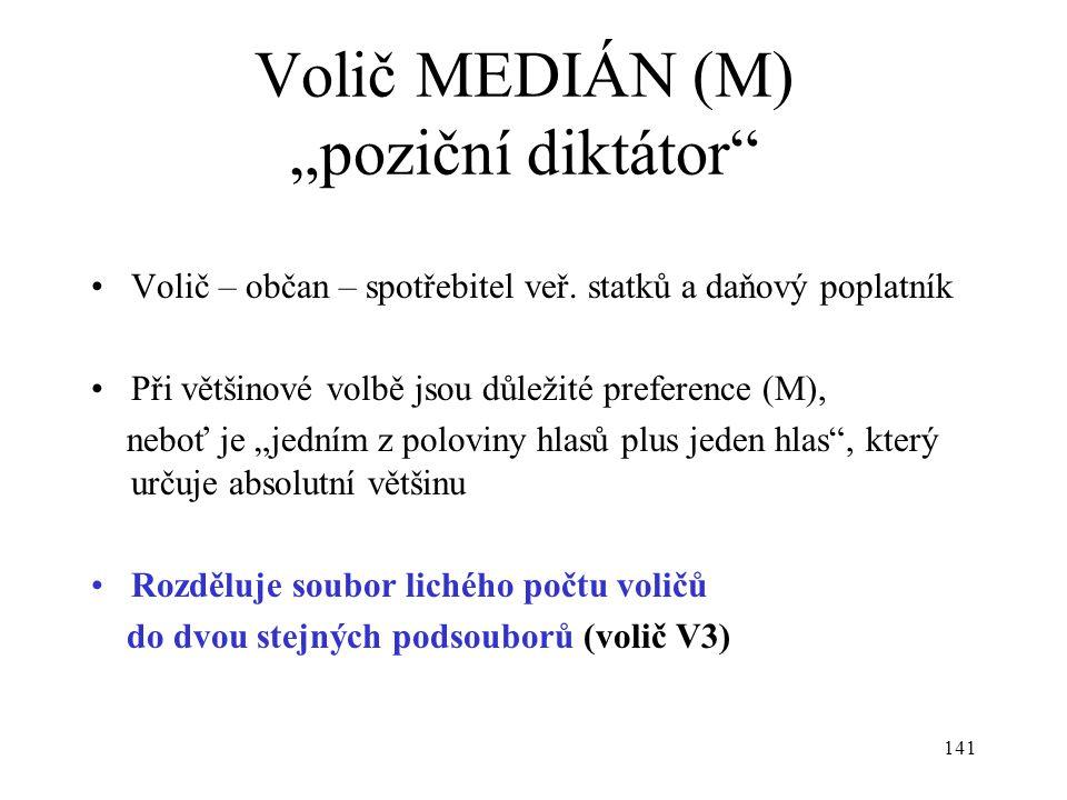 """141 Volič MEDIÁN (M) """"poziční diktátor"""" Volič – občan – spotřebitel veř. statků a daňový poplatník Při většinové volbě jsou důležité preference (M), n"""