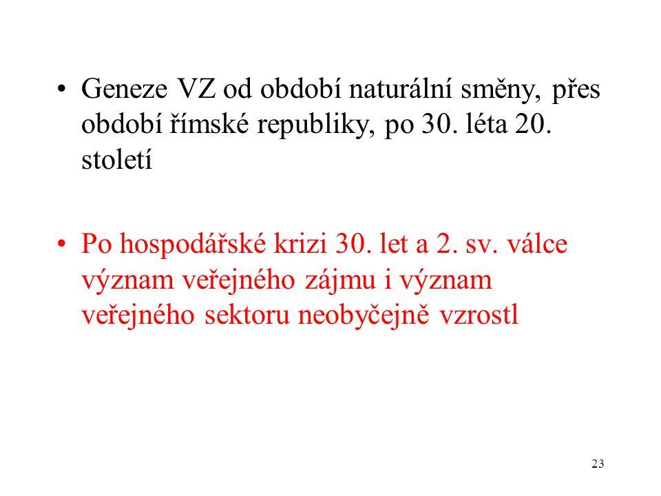 23 Geneze VZ od období naturální směny, přes období římské republiky, po 30. léta 20. století Po hospodářské krizi 30. let a 2. sv. válce význam veřej