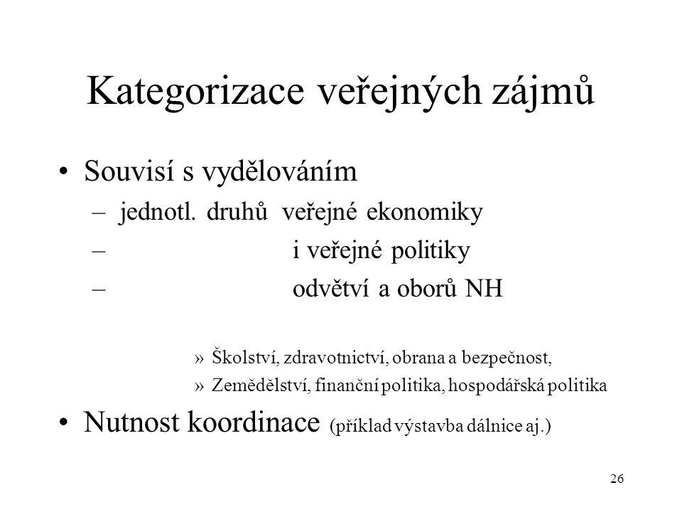 26 Kategorizace veřejných zájmů Souvisí s vydělováním – jednotl. druhů veřejné ekonomiky – i veřejné politiky – odvětví a oborů NH »Školství, zdravotn