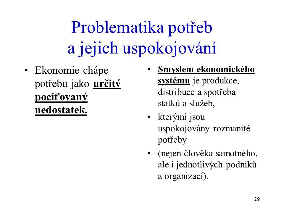 29 Problematika potřeb a jejich uspokojování Ekonomie chápe potřebu jako určitý pociťovaný nedostatek. Smyslem ekonomického systému je produkce, distr