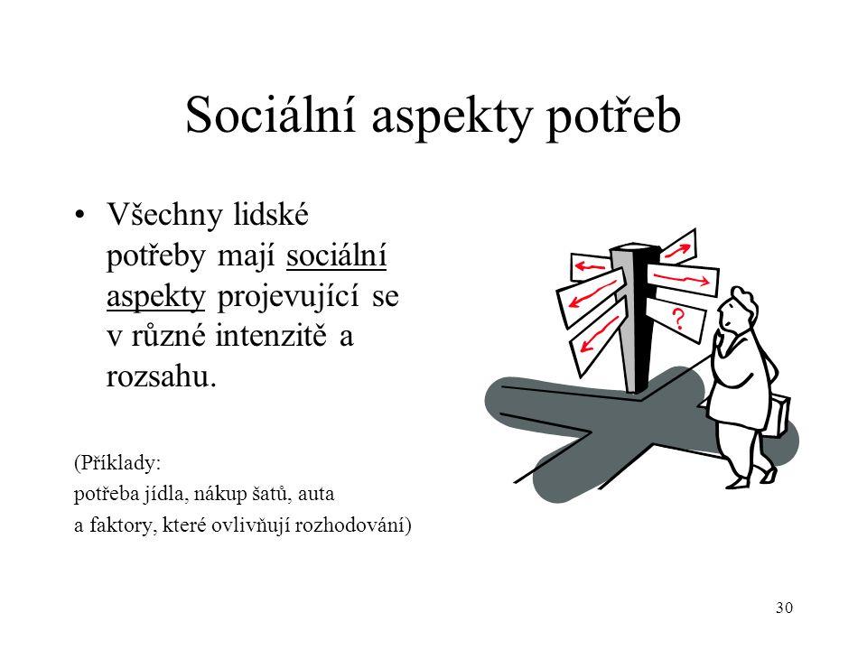 30 Sociální aspekty potřeb Všechny lidské potřeby mají sociální aspekty projevující se v různé intenzitě a rozsahu. (Příklady: potřeba jídla, nákup ša