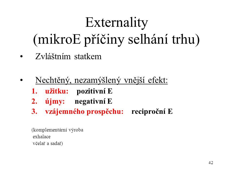 42 Externality (mikroE příčiny selhání trhu) Zvláštním statkem Nechtěný, nezamýšlený vnější efekt: 1.užitku: pozitivní E 2.újmy: negativní E 3.vzájemn