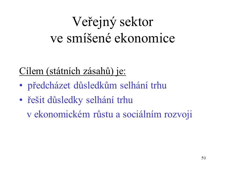 50 Veřejný sektor ve smíšené ekonomice Cílem (státních zásahů) je: předcházet důsledkům selhání trhu řešit důsledky selhání trhu v ekonomickém růstu a