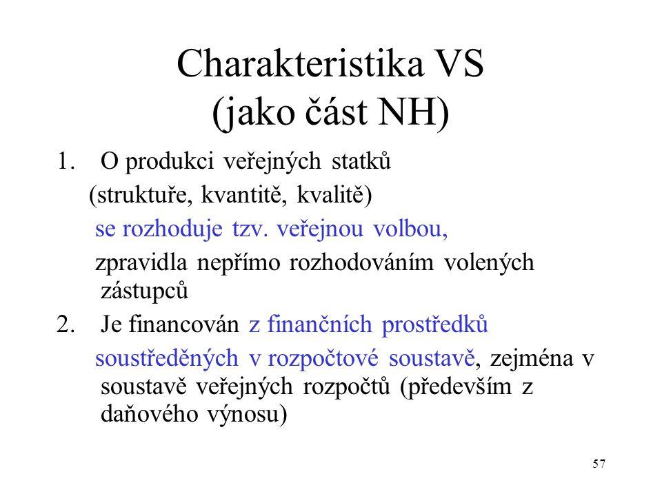 57 Charakteristika VS (jako část NH) 1.O produkci veřejných statků (struktuře, kvantitě, kvalitě) se rozhoduje tzv. veřejnou volbou, zpravidla nepřímo