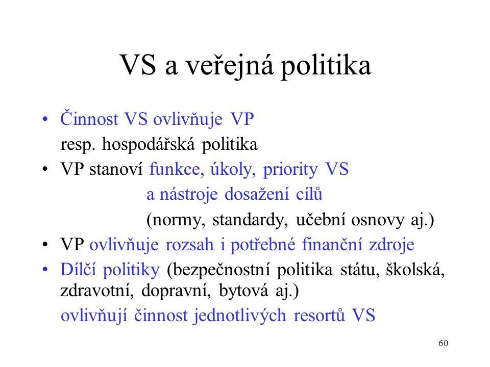 60 VS a veřejná politika Činnost VS ovlivňuje VP resp. hospodářská politika VP stanoví funkce, úkoly, priority VS a nástroje dosažení cílů (normy, sta