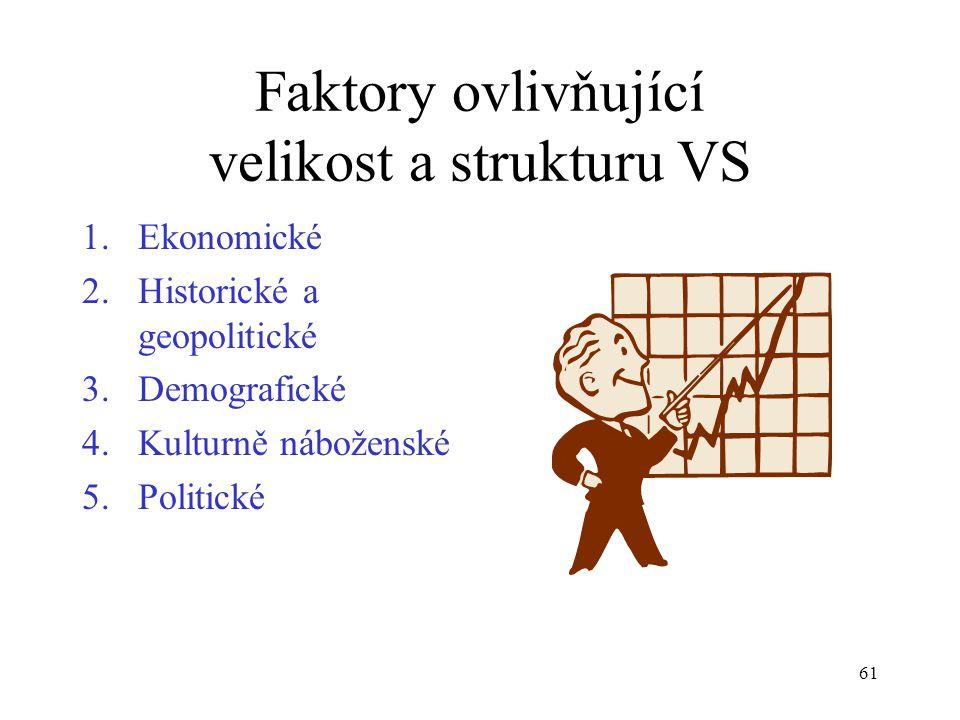 61 Faktory ovlivňující velikost a strukturu VS 1.Ekonomické 2.Historické a geopolitické 3.Demografické 4.Kulturně náboženské 5.Politické