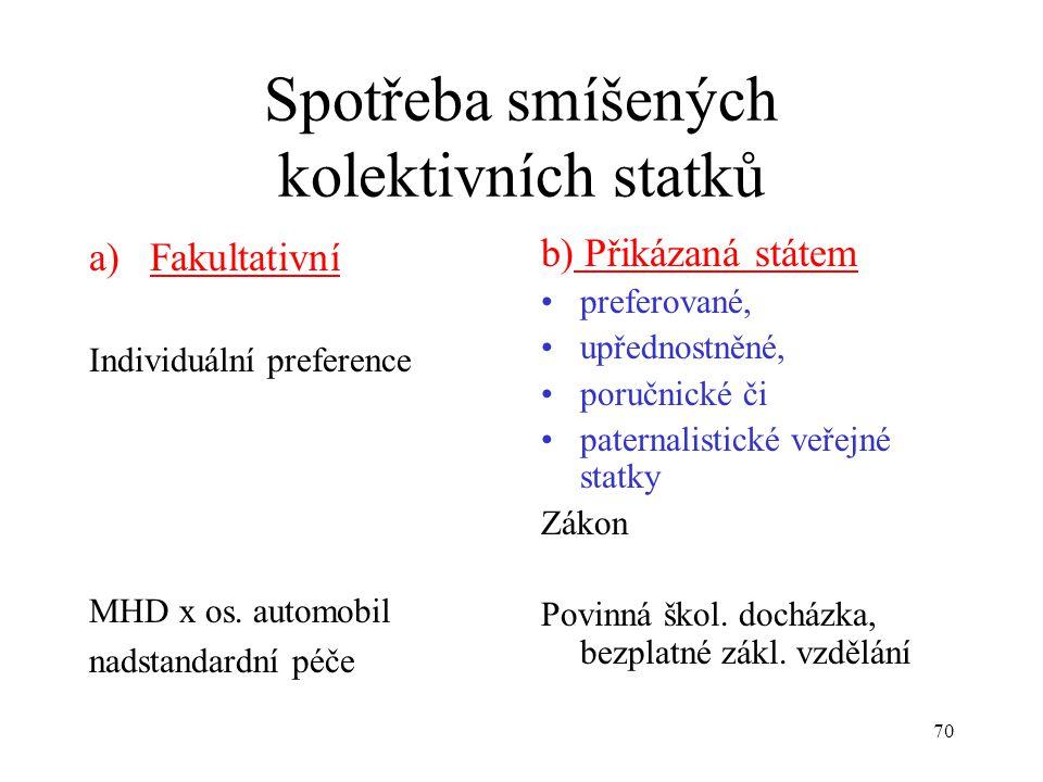 70 Spotřeba smíšených kolektivních statků a)Fakultativní Individuální preference MHD x os. automobil nadstandardní péče b) Přikázaná státem preferovan