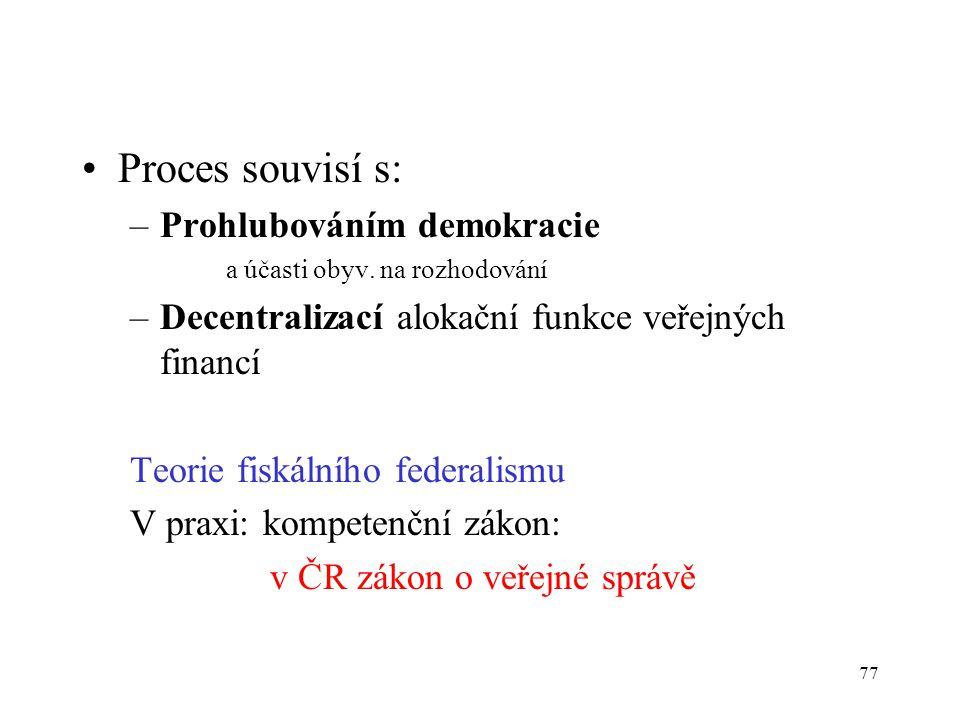 77 Proces souvisí s: –Prohlubováním demokracie a účasti obyv. na rozhodování –Decentralizací alokační funkce veřejných financí Teorie fiskálního feder