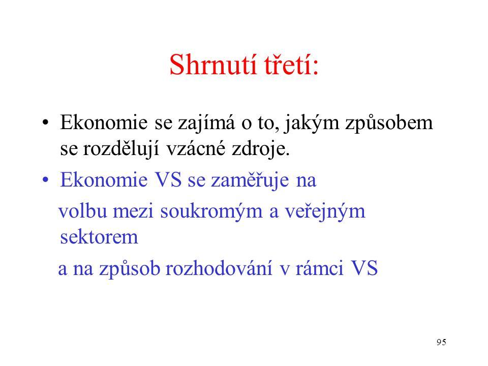 95 Shrnutí třetí: Ekonomie se zajímá o to, jakým způsobem se rozdělují vzácné zdroje. Ekonomie VS se zaměřuje na volbu mezi soukromým a veřejným sekto