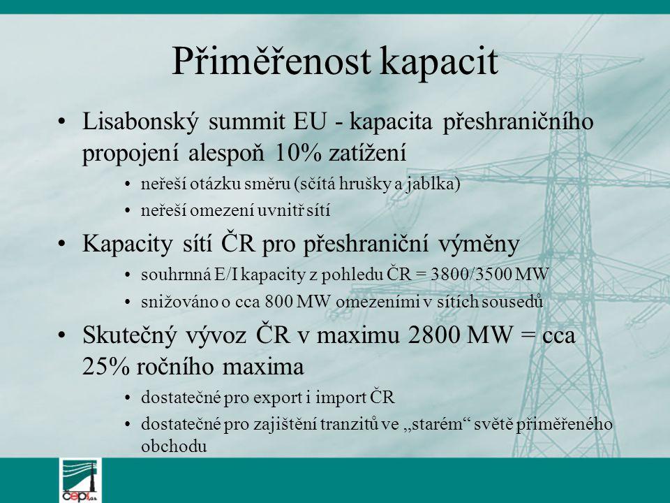 Přiměřenost kapacit Lisabonský summit EU - kapacita přeshraničního propojení alespoň 10% zatížení neřeší otázku směru (sčítá hrušky a jablka) neřeší o
