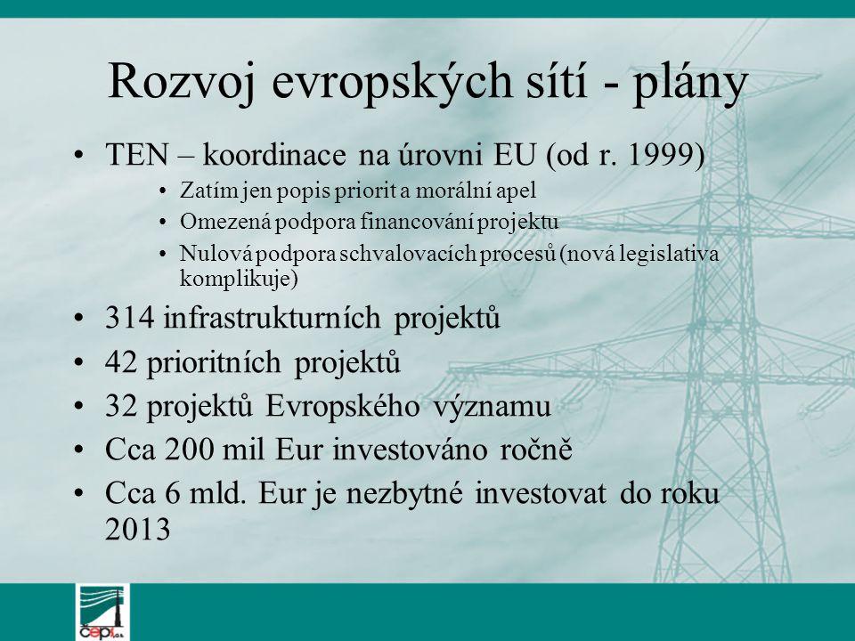Rozvoj evropských sítí - plány TEN – koordinace na úrovni EU (od r. 1999) Zatím jen popis priorit a morální apel Omezená podpora financování projektu
