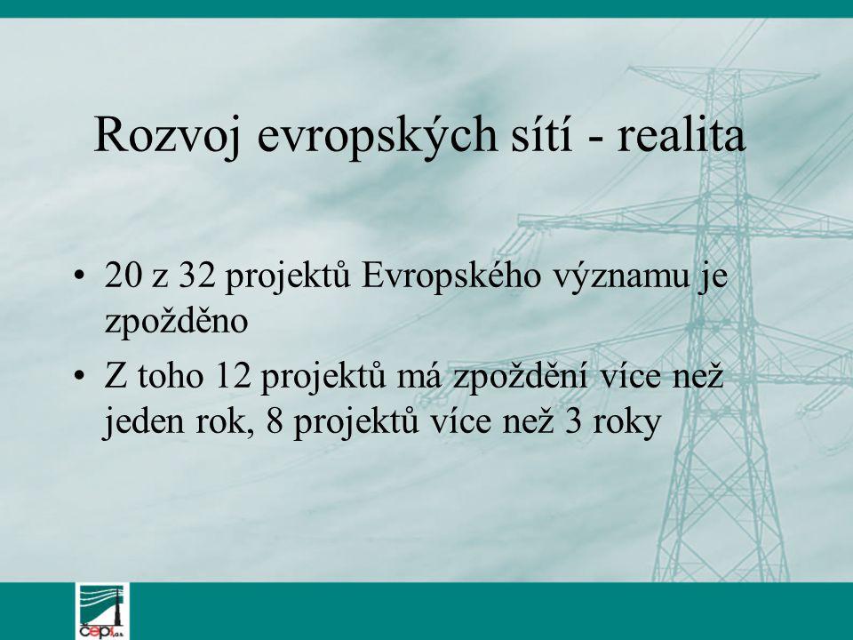 Rozvoj evropských sítí - realita 20 z 32 projektů Evropského významu je zpožděno Z toho 12 projektů má zpoždění více než jeden rok, 8 projektů více ne