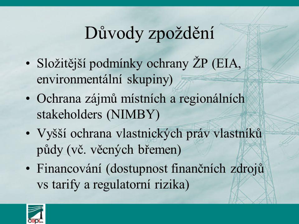Důvody zpoždění Složitější podmínky ochrany ŽP (EIA, environmentální skupiny) Ochrana zájmů místních a regionálních stakeholders (NIMBY) Vyšší ochrana