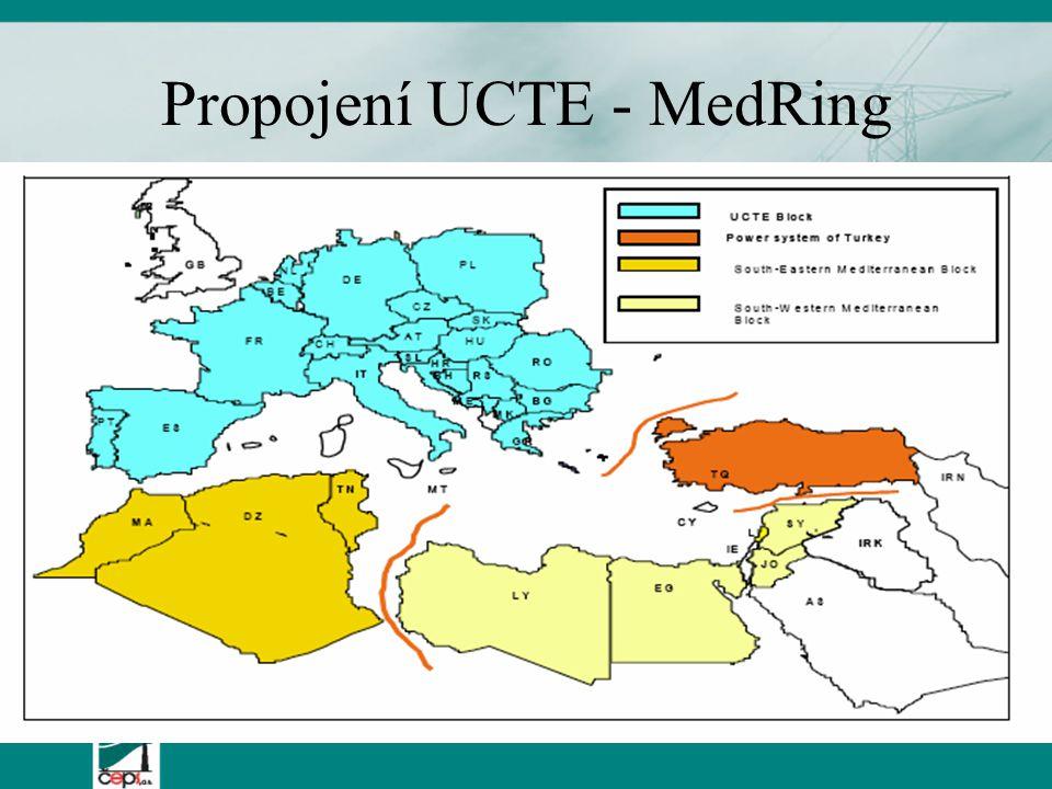 Propojení UCTE - MedRing