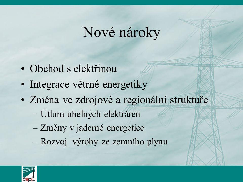 Nové nároky Obchod s elektřinou Integrace větrné energetiky Změna ve zdrojové a regionální struktuře –Útlum uhelných elektráren –Změny v jaderné energ