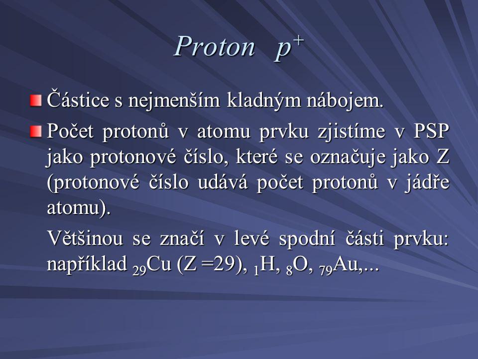 Proton p + Částice s nejmenším kladným nábojem.