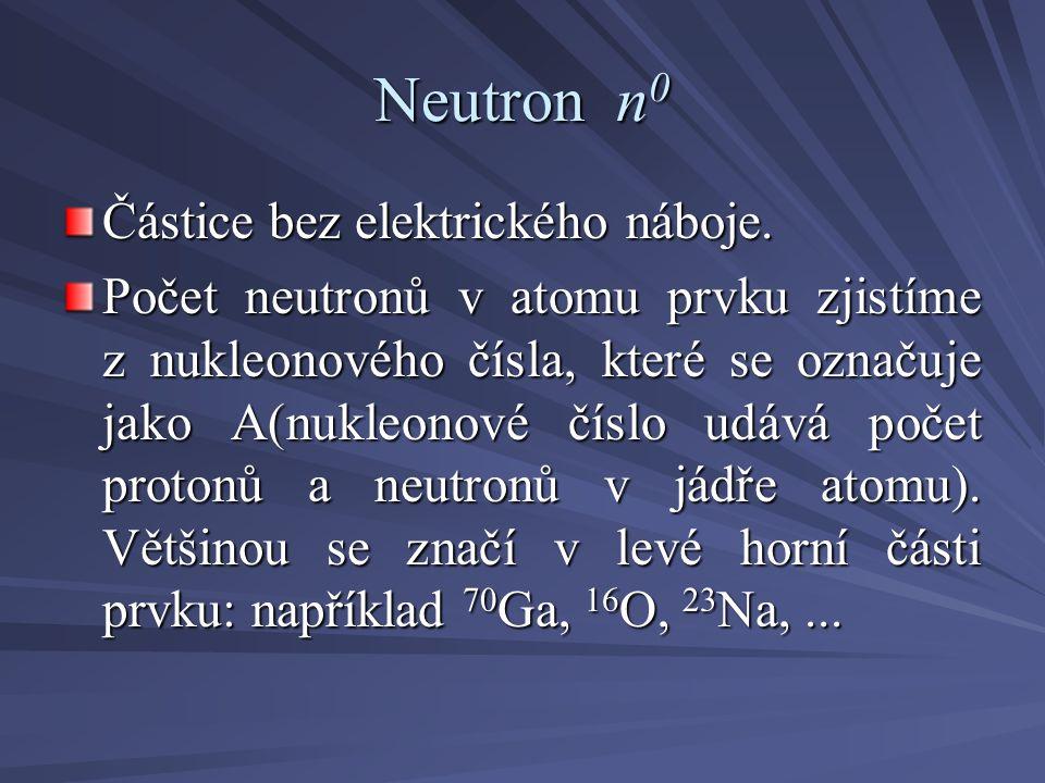 Neutron n 0 Částice bez elektrického náboje.