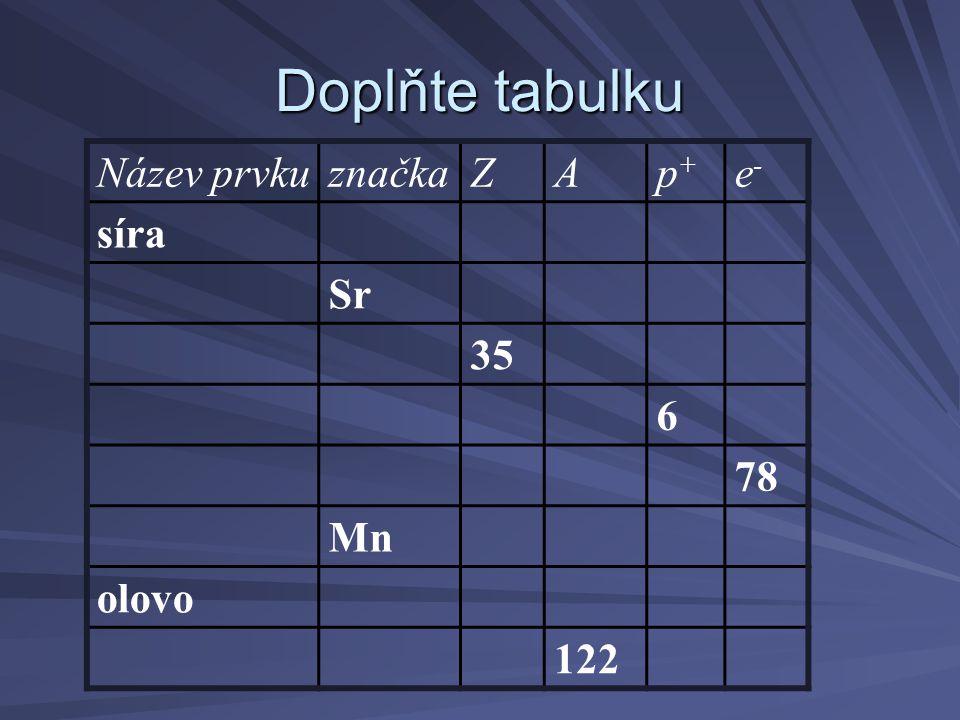 Doplňte tabulku Název prvkuznačkaZAp+p+ e-e- síra Sr 35 6 78 Mn olovo 122