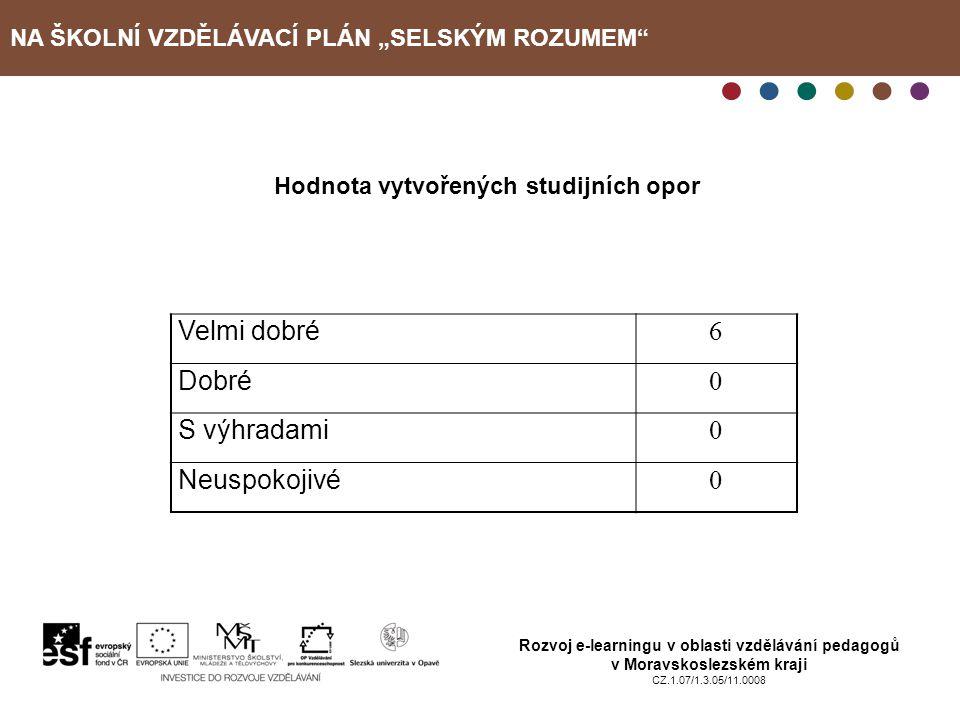"""NA ŠKOLNÍ VZDĚLÁVACÍ PLÁN """"SELSKÝM ROZUMEM"""" Rozvoj e-learningu v oblasti vzdělávání pedagogů v Moravskoslezském kraji CZ.1.07/1.3.05/11.0008 Hodnota v"""