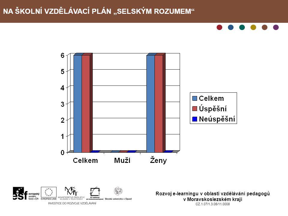 """NA ŠKOLNÍ VZDĚLÁVACÍ PLÁN """"SELSKÝM ROZUMEM Rozvoj e-learningu v oblasti vzdělávání pedagogů v Moravskoslezském kraji CZ.1.07/1.3.05/11.0008 Jak hodnotíte přístup personálu vzdělávací instituce."""