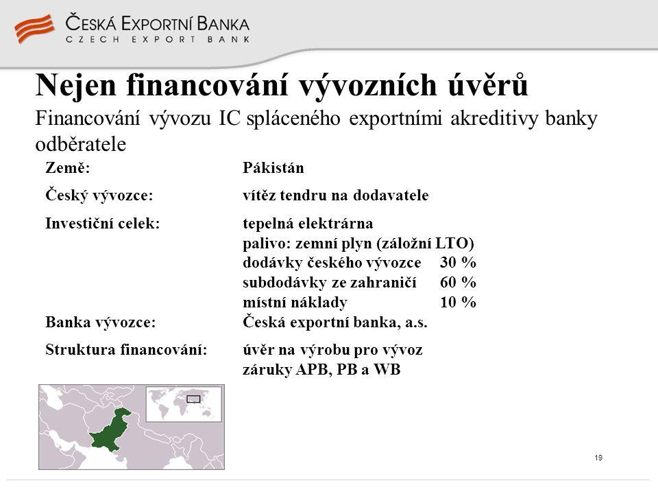 19 Nejen financování vývozních úvěrů Financování vývozu IC spláceného exportními akreditivy banky odběratele Země:Pákistán Český vývozce: vítěz tendru na dodavatele Investiční celek: tepelná elektrárna palivo: zemní plyn (záložní LTO) dodávky českého vývozce30 % subdodávky ze zahraničí60 % místní náklady 10 % Banka vývozce: Česká exportní banka, a.s.