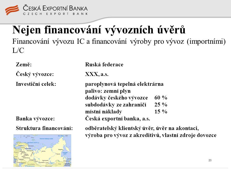 20 Nejen financování vývozních úvěrů Financování vývozu IC a financování výroby pro vývoz (importními) L/C Země:Ruská federace Český vývozce: XXX, a.s.