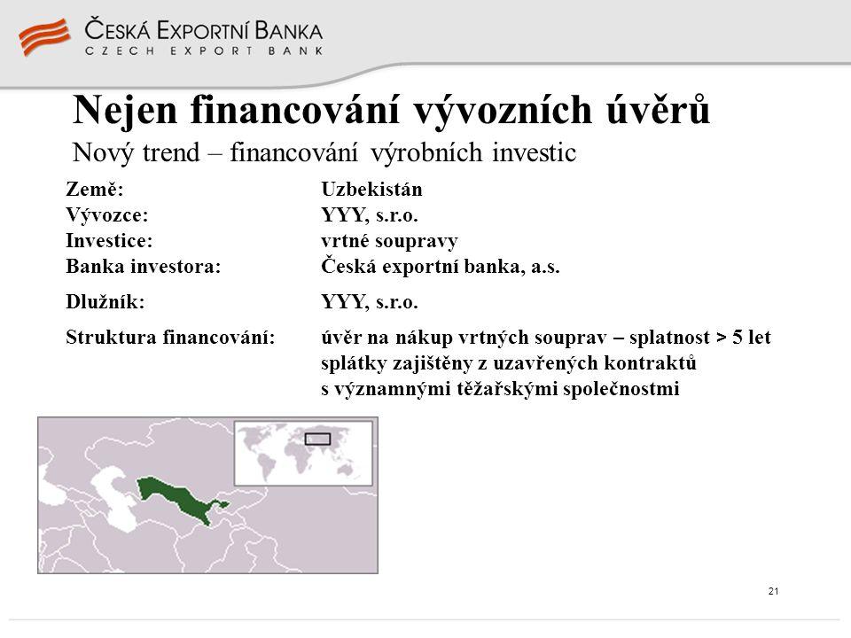 21 Nejen financování vývozních úvěrů Nový trend – financování výrobních investic Země:Uzbekistán Vývozce: YYY, s.r.o.