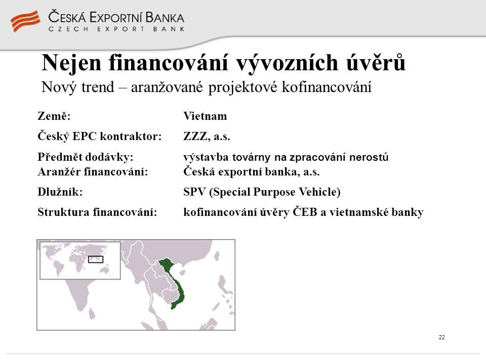 22 Nejen financování vývozních úvěrů Nový trend – aranžované projektové kofinancování Země:Vietnam Český EPC kontraktor: ZZZ, a.s.