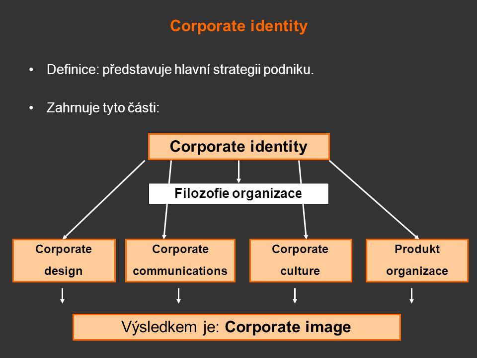 Corporate identity Definice: představuje hlavní strategii podniku.