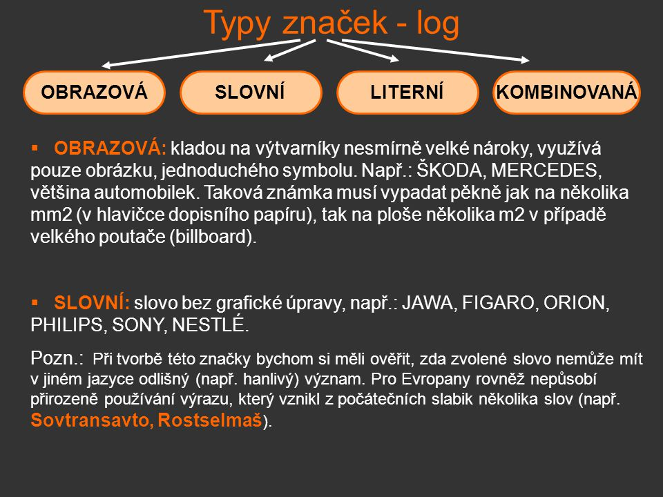 Typy značek - log SLOVNÍOBRAZOVÁLITERNÍKOMBINOVANÁ  OBRAZOVÁ: kladou na výtvarníky nesmírně velké nároky, využívá pouze obrázku, jednoduchého symbolu.
