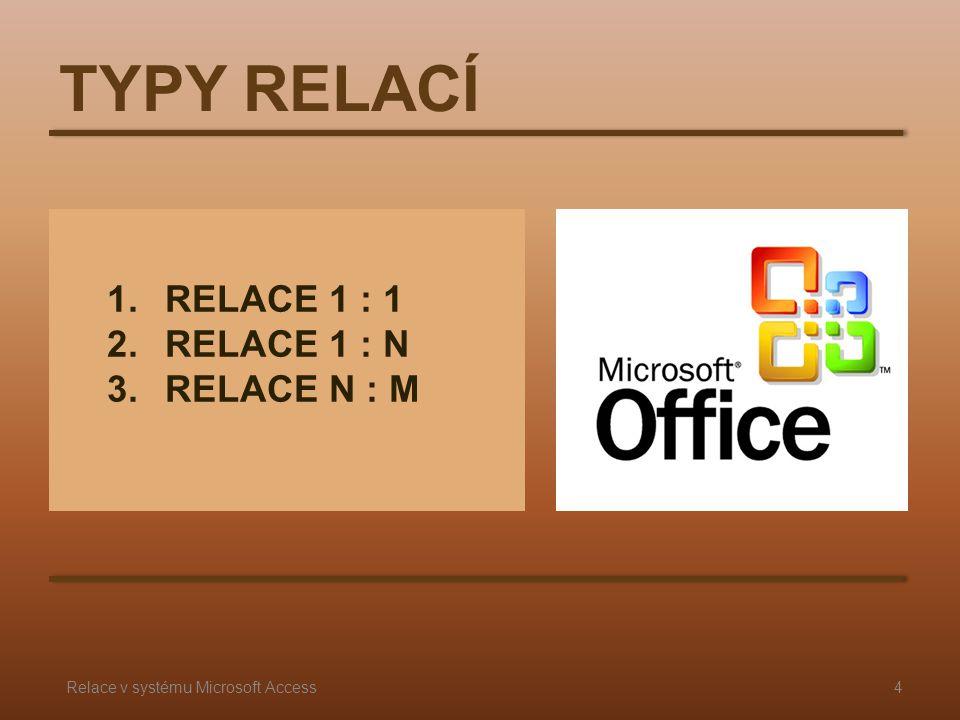 1. RELACE 1 : 1 2. RELACE 1 : N 3. RELACE N : M TYPY RELACÍ 4Relace v systému Microsoft Access