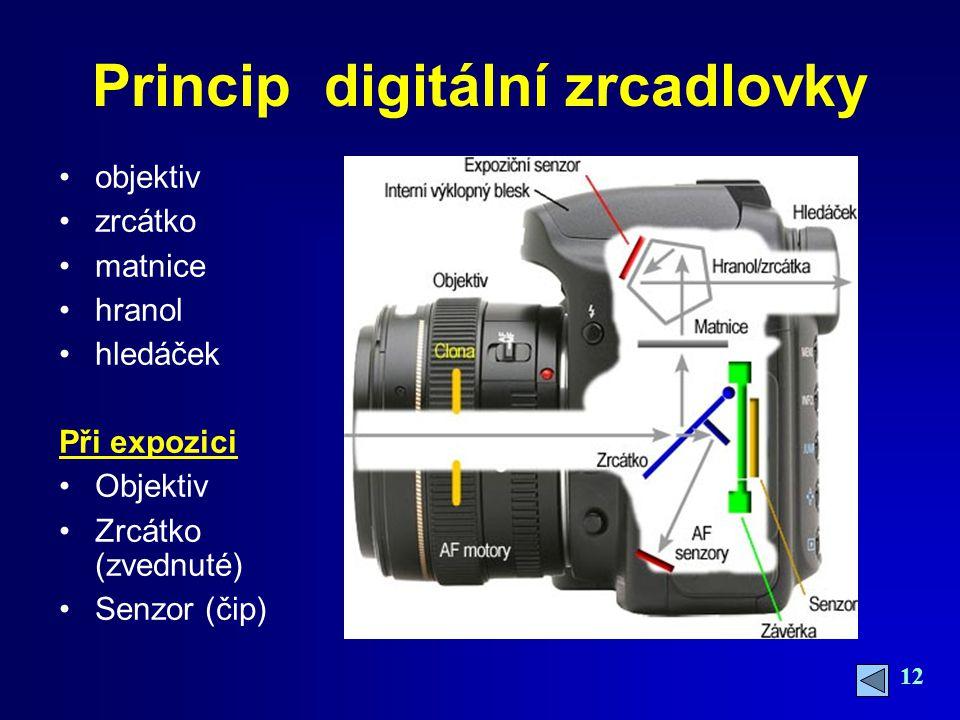 12 Princip digitální zrcadlovky objektiv zrcátko matnice hranol hledáček Při expozici Objektiv Zrcátko (zvednuté) Senzor (čip)