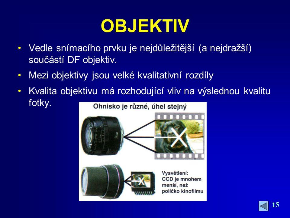 15 OBJEKTIV Vedle snímacího prvku je nejdůležitější (a nejdražší) součástí DF objektiv.