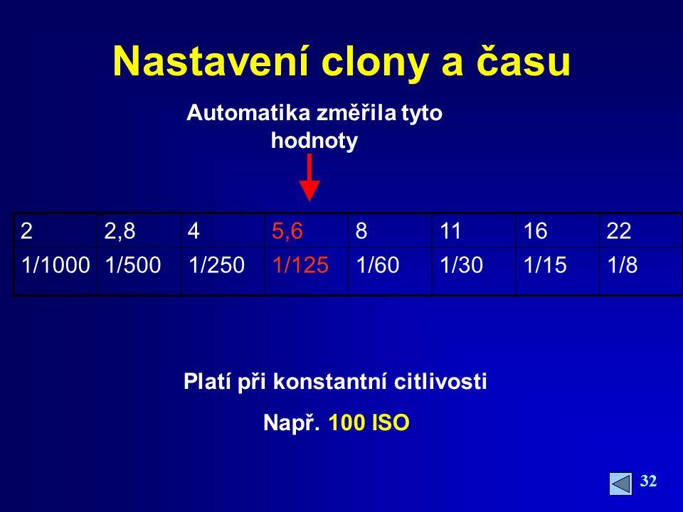 32 Nastavení clony a času 22,845,68111622 1/10001/5001/2501/1251/601/301/151/8 Automatika změřila tyto hodnoty Platí při konstantní citlivosti Např.