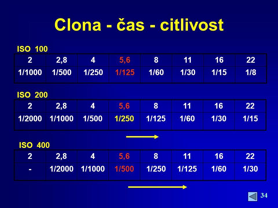 34 Clona - čas - citlivost 22,845,68111622 1/10001/5001/2501/1251/601/301/151/8 22,845,68111622 1/20001/10001/5001/2501/1251/601/301/15 22,845,68111622 -1/20001/10001/5001/2501/1251/601/30 ISO 200 ISO 400 ISO 100