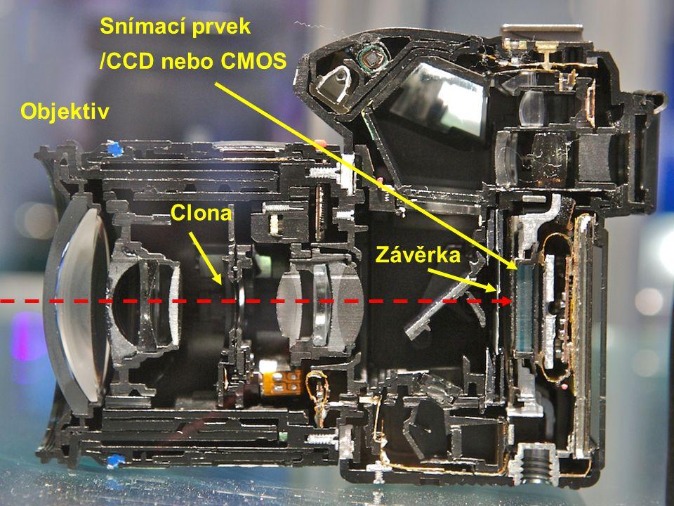7 Závěrka Objektiv Snímací prvek /CCD nebo CMOS Clona