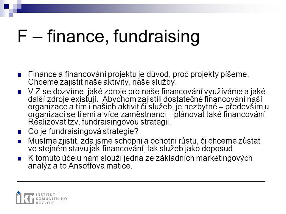 F – finance, fundraising Finance a financování projektů je důvod, proč projekty píšeme. Chceme zajistit naše aktivity, naše služby. V Z se dozvíme, ja