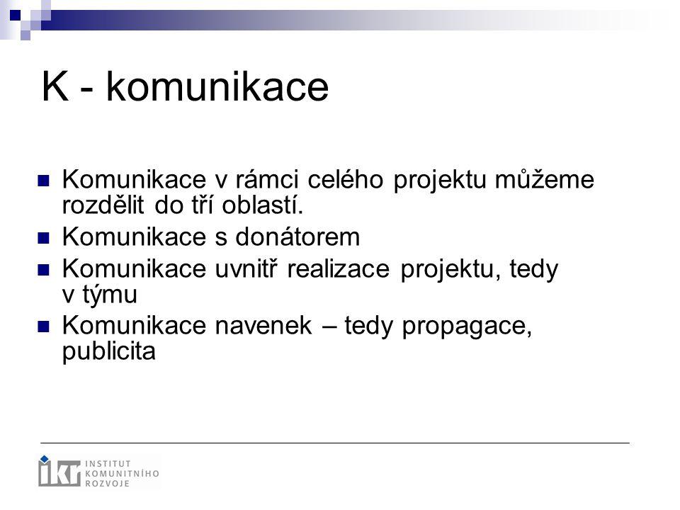 K - komunikace Komunikace v rámci celého projektu můžeme rozdělit do tří oblastí. Komunikace s donátorem Komunikace uvnitř realizace projektu, tedy v