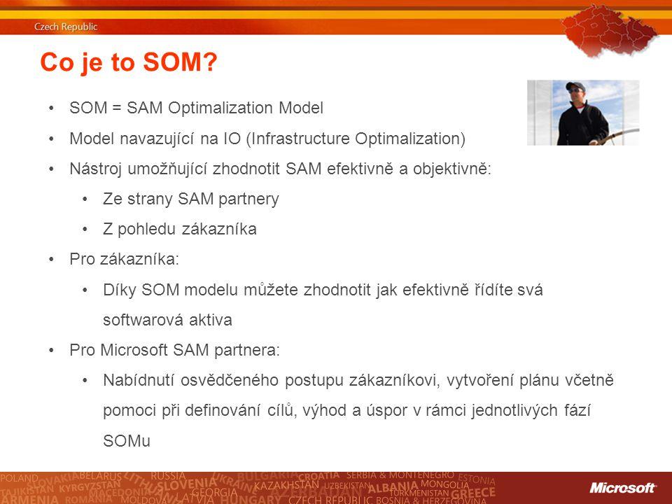 Co je to SOM? SOM = SAM Optimalization Model Model navazující na IO (Infrastructure Optimalization) Nástroj umožňující zhodnotit SAM efektivně a objek